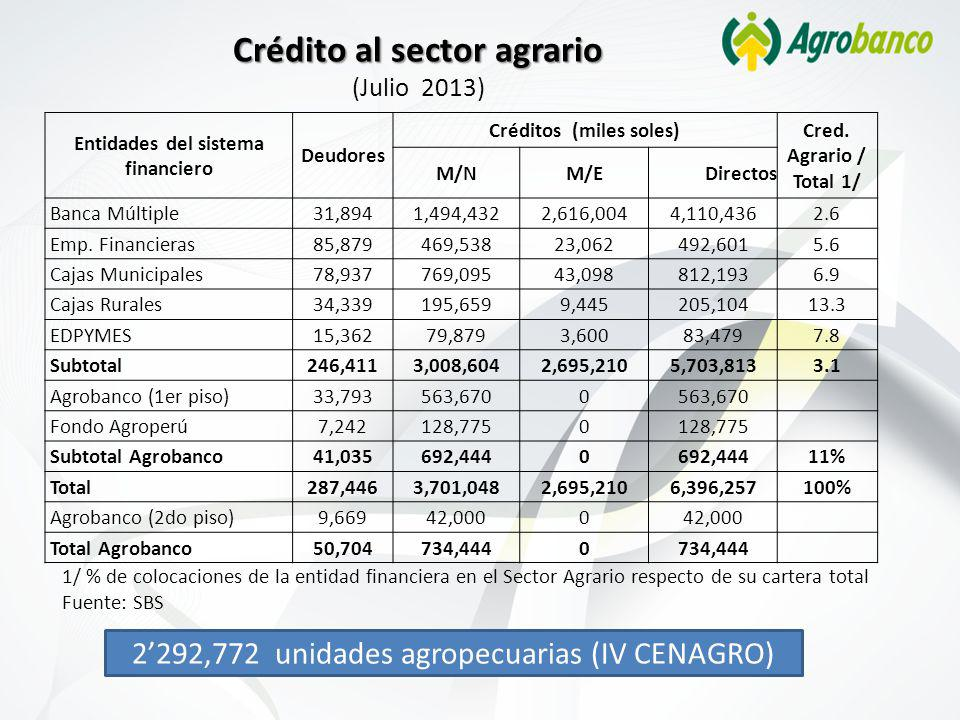 Crédito al sector agrario (Julio 2013)