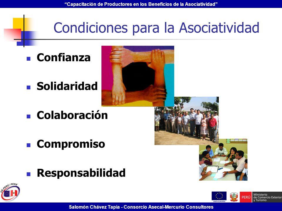 Condiciones para la Asociatividad