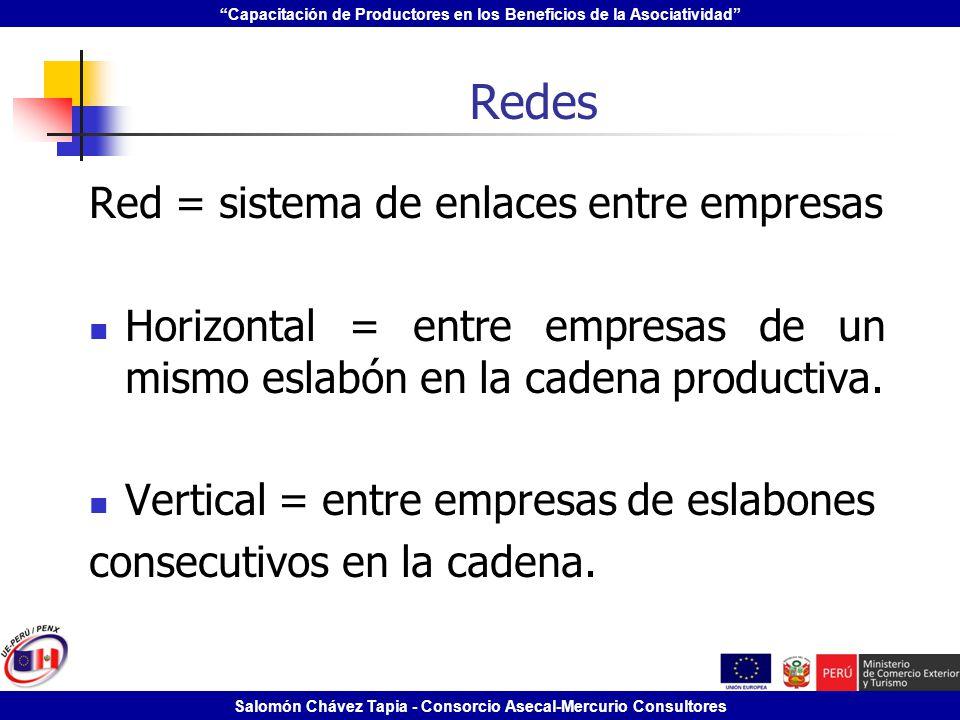 Redes Red = sistema de enlaces entre empresas