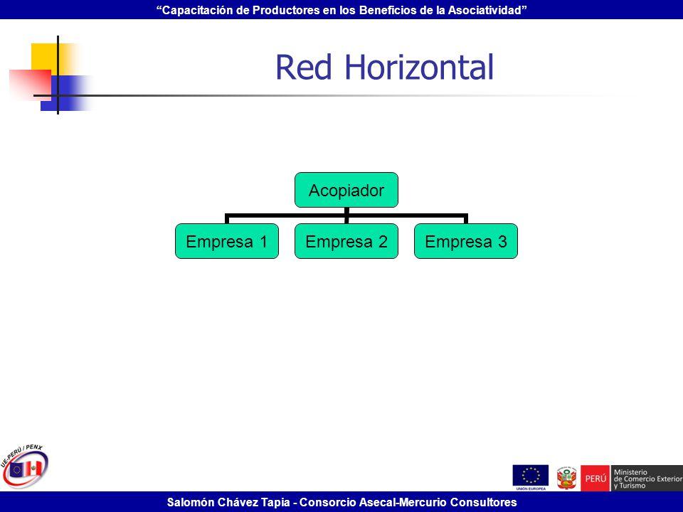 Red Horizontal