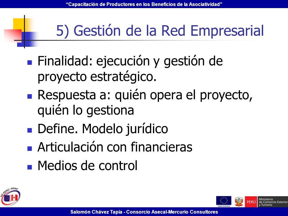 5) Gestión de la Red Empresarial