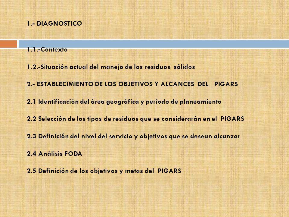 1.- DIAGNOSTICO 1.1.-Contexto. 1.2.-Situación actual del manejo de los residuos sólidos.