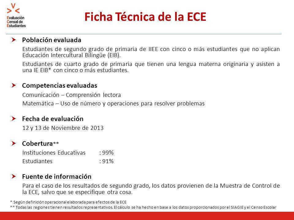 Ficha Técnica de la ECE Población evaluada Competencias evaluadas