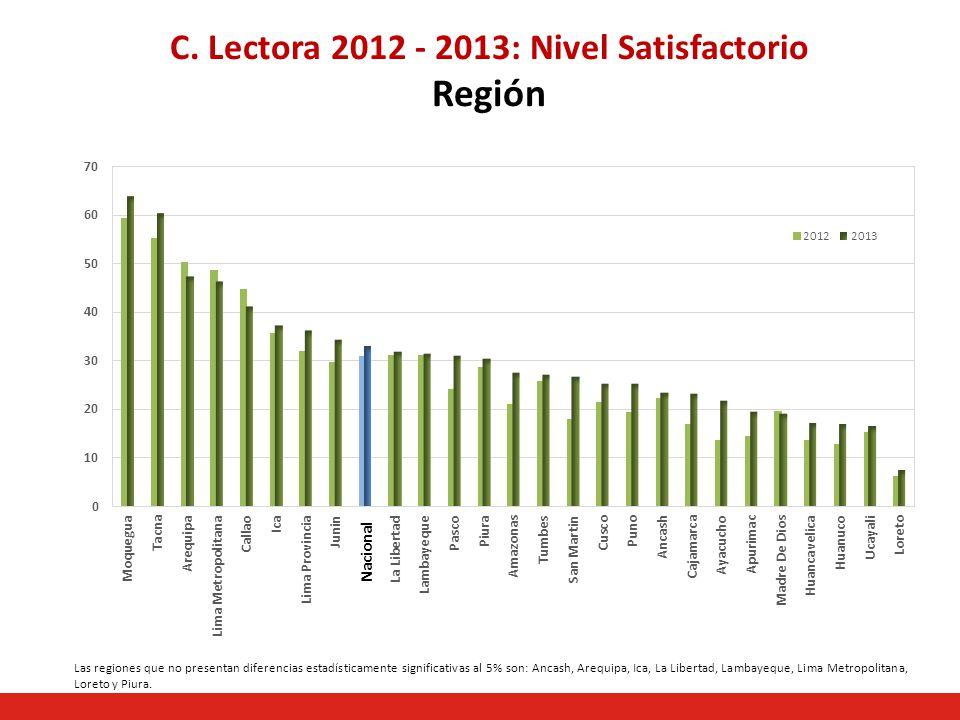 C. Lectora 2012 - 2013: Nivel Satisfactorio