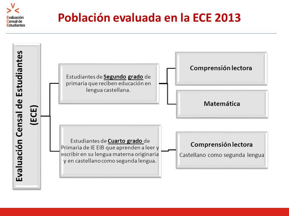 Población evaluada en la ECE 2013