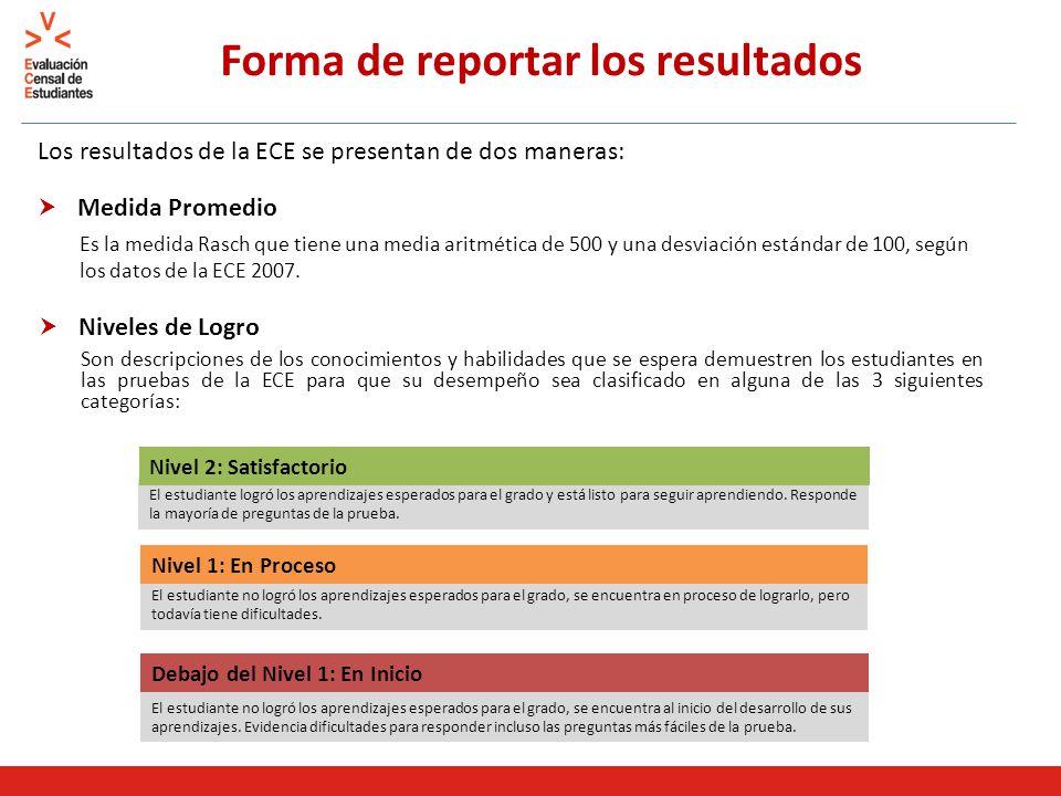 Forma de reportar los resultados