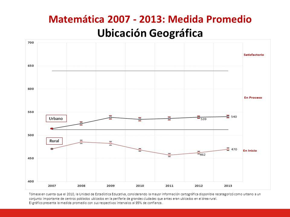 Matemática 2007 - 2013: Medida Promedio