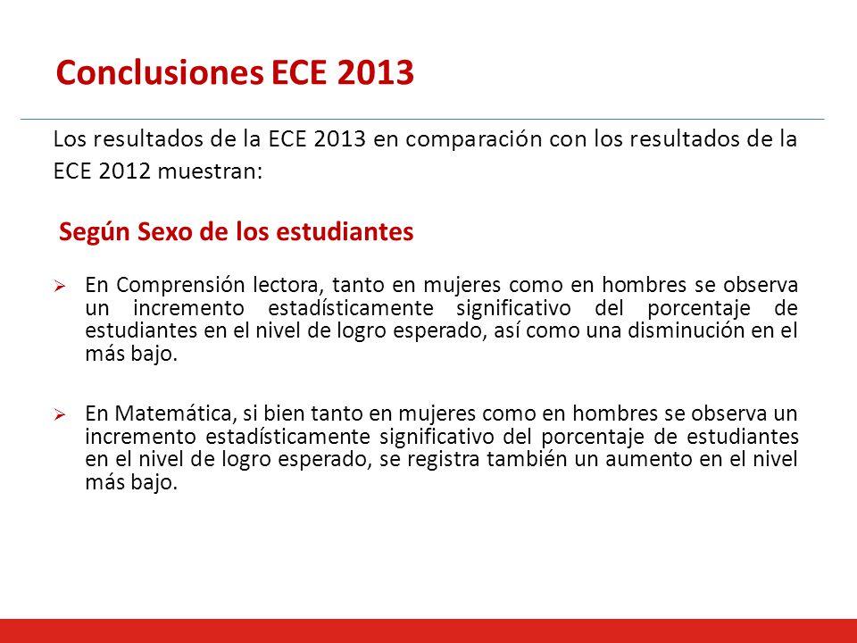 Conclusiones ECE 2013 Según Sexo de los estudiantes