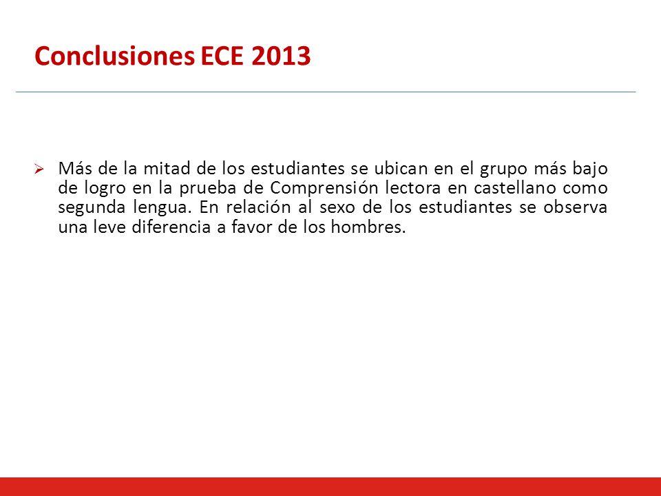 Conclusiones ECE 2013