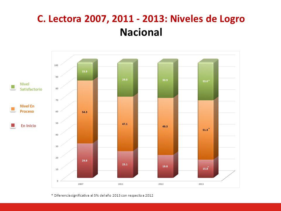 C. Lectora 2007, 2011 - 2013: Niveles de Logro