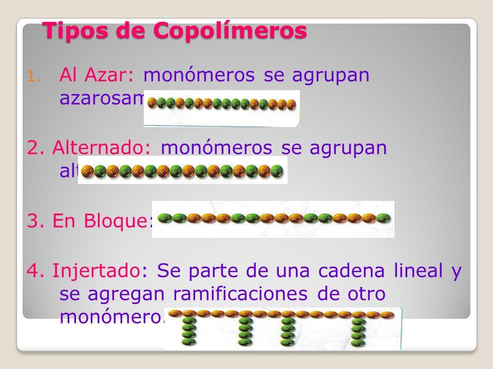 Tipos de Copolímeros Al Azar: monómeros se agrupan azarosamente.