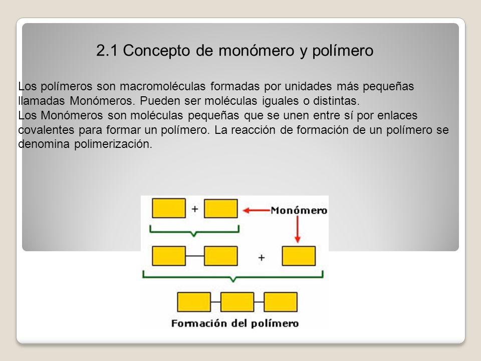 2.1 Concepto de monómero y polímero