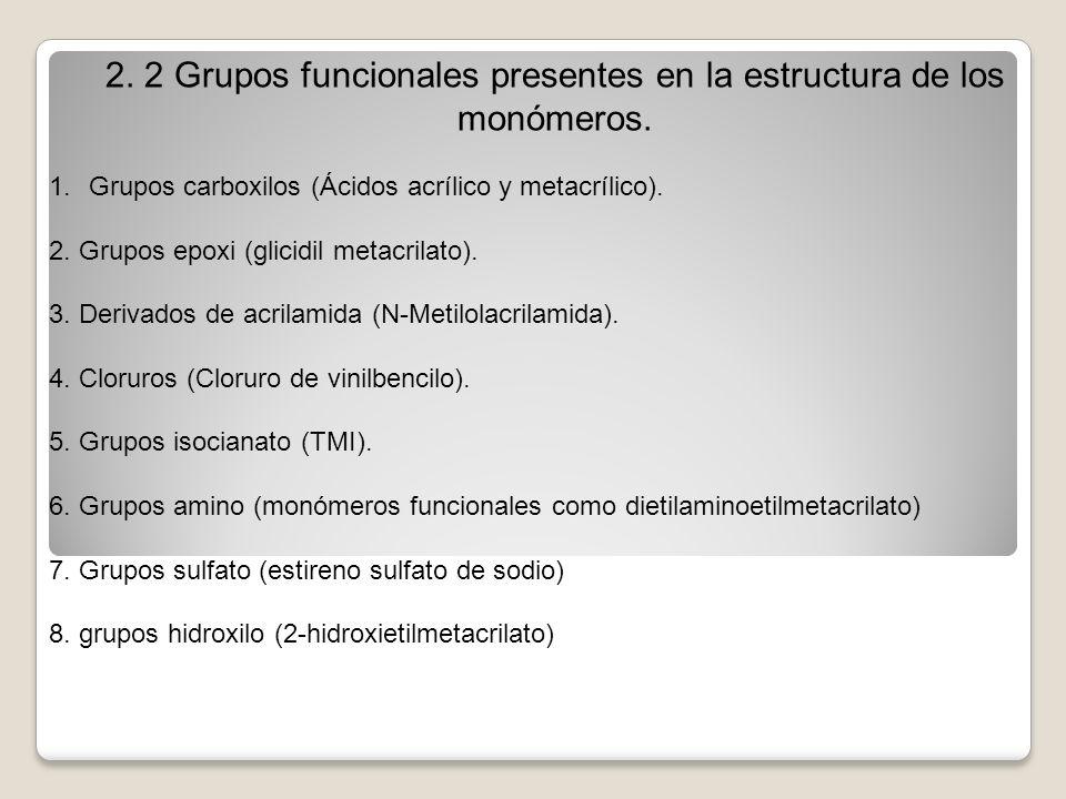 2. 2 Grupos funcionales presentes en la estructura de los monómeros.