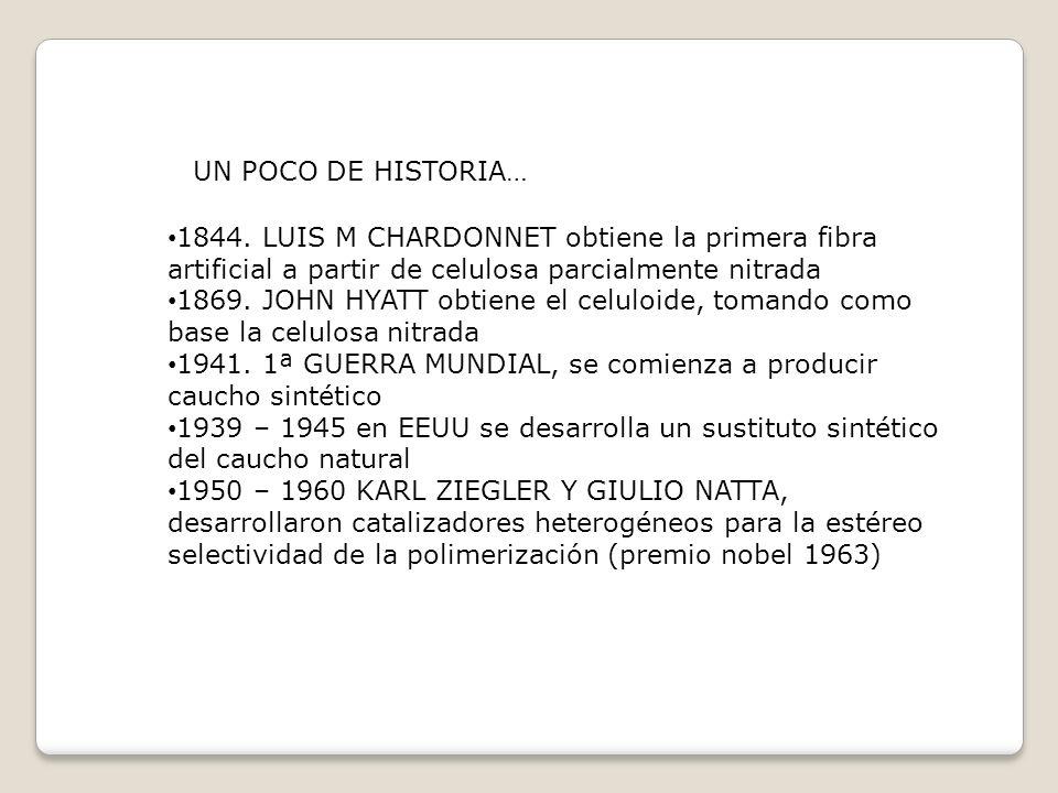 UN POCO DE HISTORIA…1844. LUIS M CHARDONNET obtiene la primera fibra artificial a partir de celulosa parcialmente nitrada.