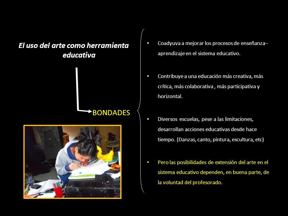 El uso del arte como herramienta educativa