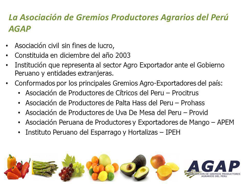 La Asociación de Gremios Productores Agrarios del Perú AGAP