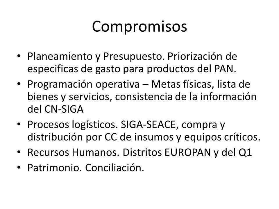 Compromisos Planeamiento y Presupuesto. Priorización de especificas de gasto para productos del PAN.