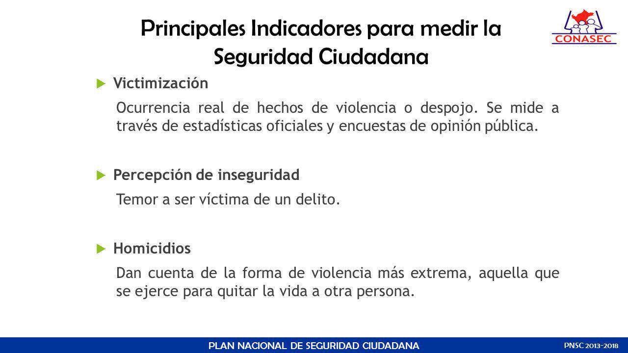 Principales Indicadores para medir la Seguridad Ciudadana