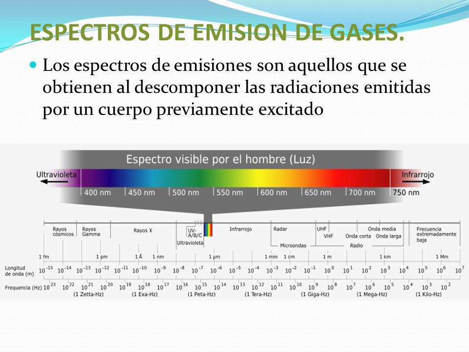 ESPECTROS DE EMISION DE GASES.