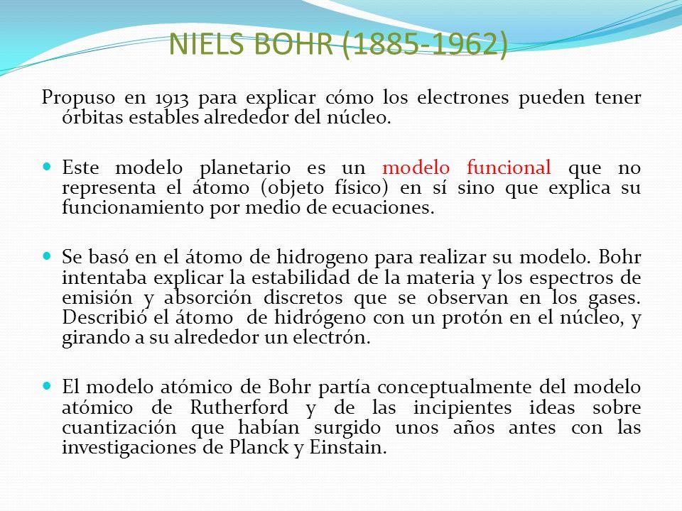 NIELS BOHR (1885-1962) Propuso en 1913 para explicar cómo los electrones pueden tener órbitas estables alrededor del núcleo.