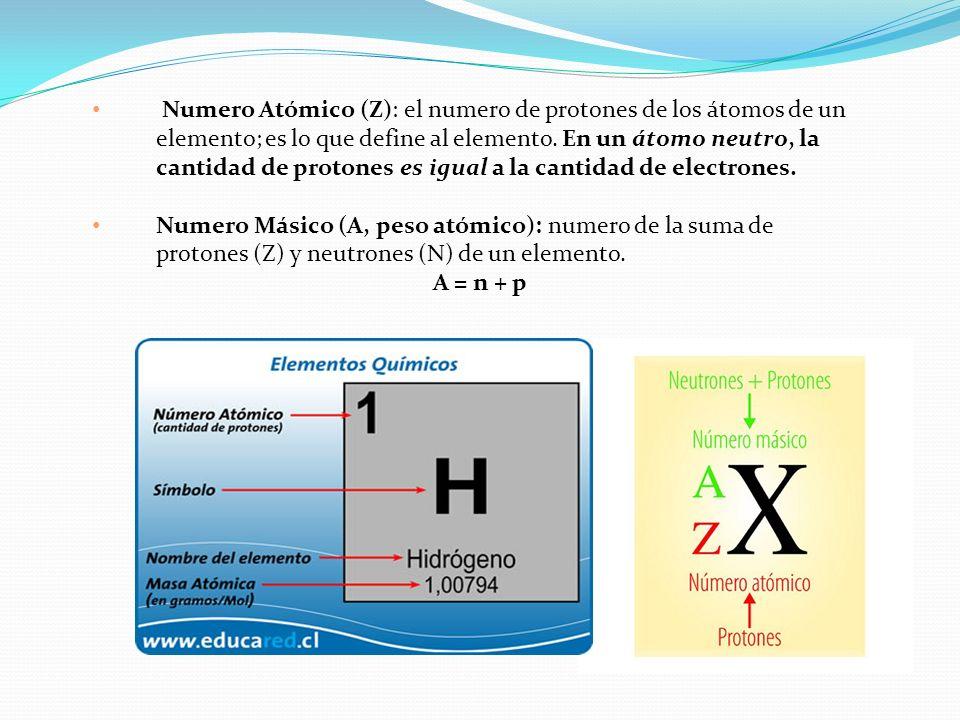 Numero Atómico (Z): el numero de protones de los átomos de un elemento; es lo que define al elemento. En un átomo neutro, la cantidad de protones es igual a la cantidad de electrones.