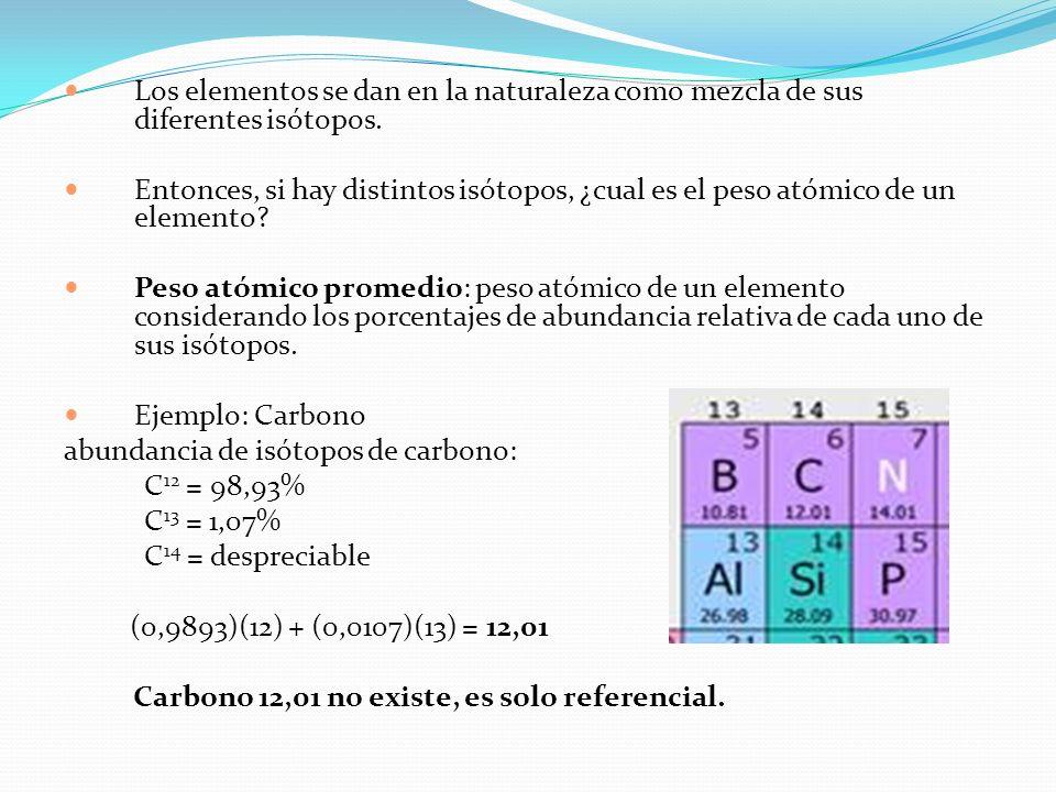 Los elementos se dan en la naturaleza como mezcla de sus diferentes isótopos.