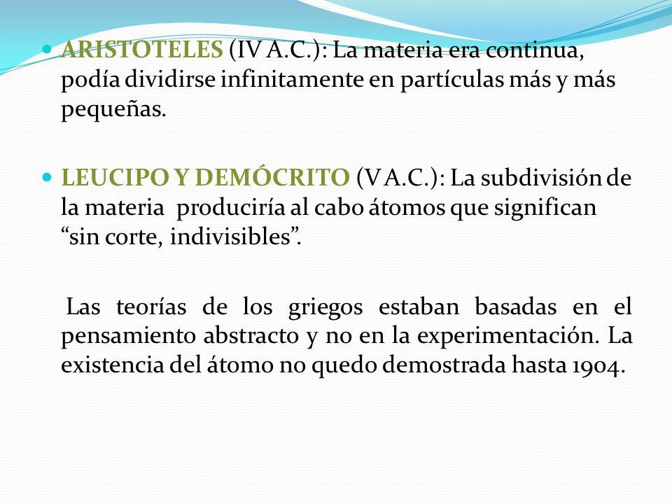 ARISTOTELES (IV A.C.): La materia era continua, podía dividirse infinitamente en partículas más y más pequeñas.