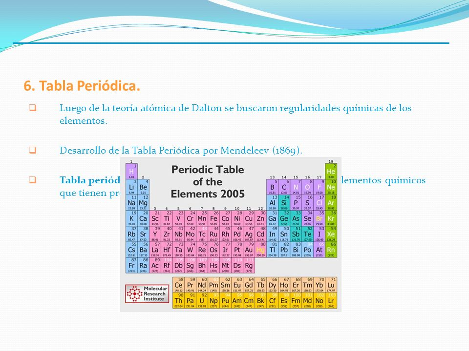 6. Tabla Periódica. Luego de la teoría atómica de Dalton se buscaron regularidades químicas de los elementos.
