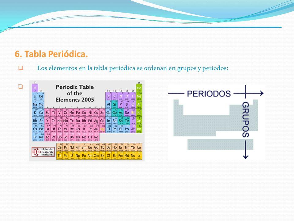 6. Tabla Periódica.