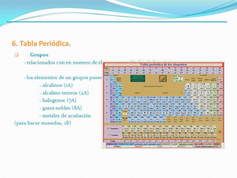 6. Tabla Periódica. Grupos