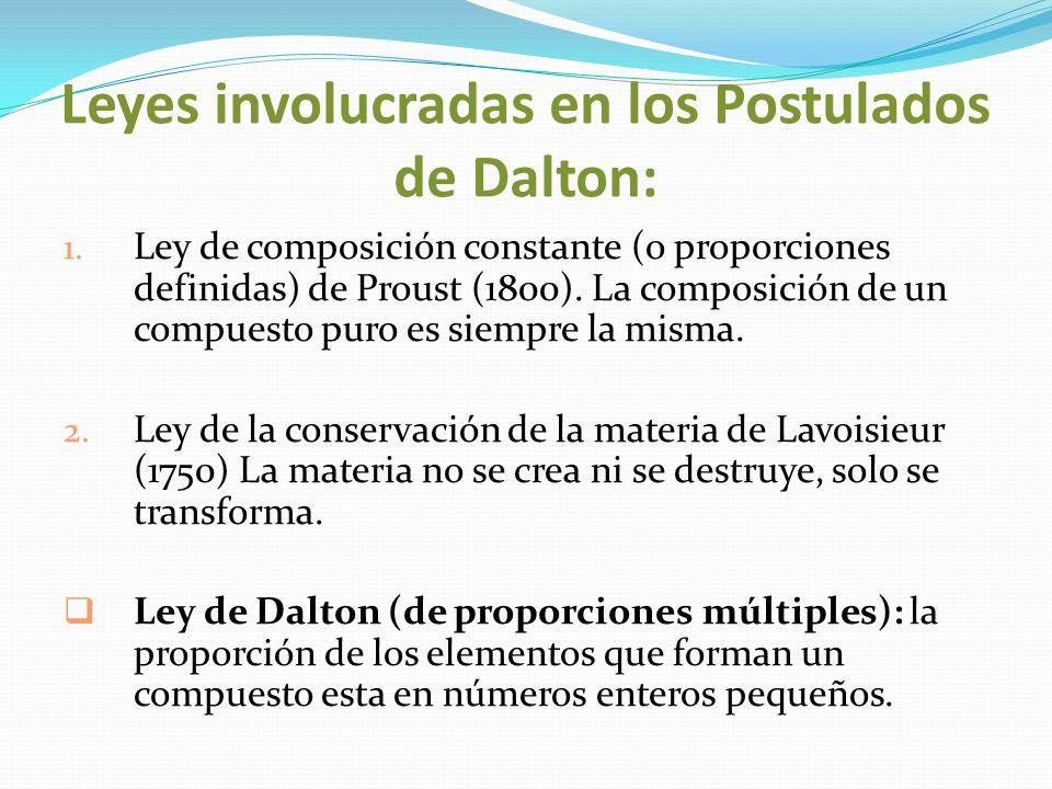 Leyes involucradas en los Postulados de Dalton: