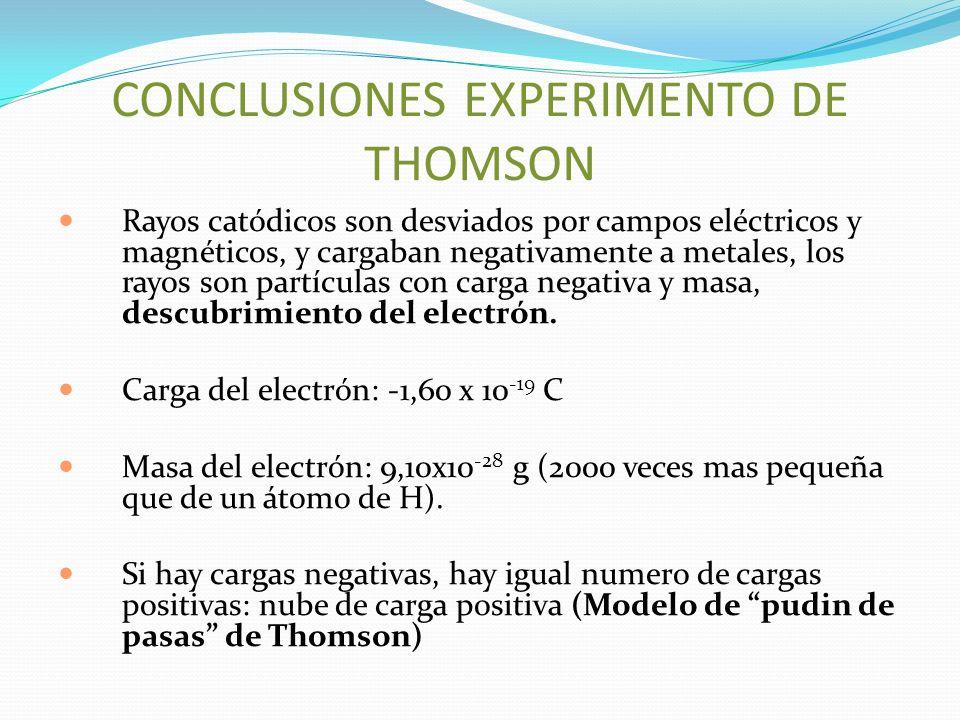 CONCLUSIONES EXPERIMENTO DE THOMSON