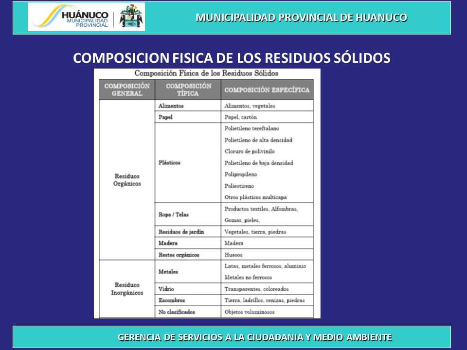 COMPOSICION FISICA DE LOS RESIDUOS SÓLIDOS