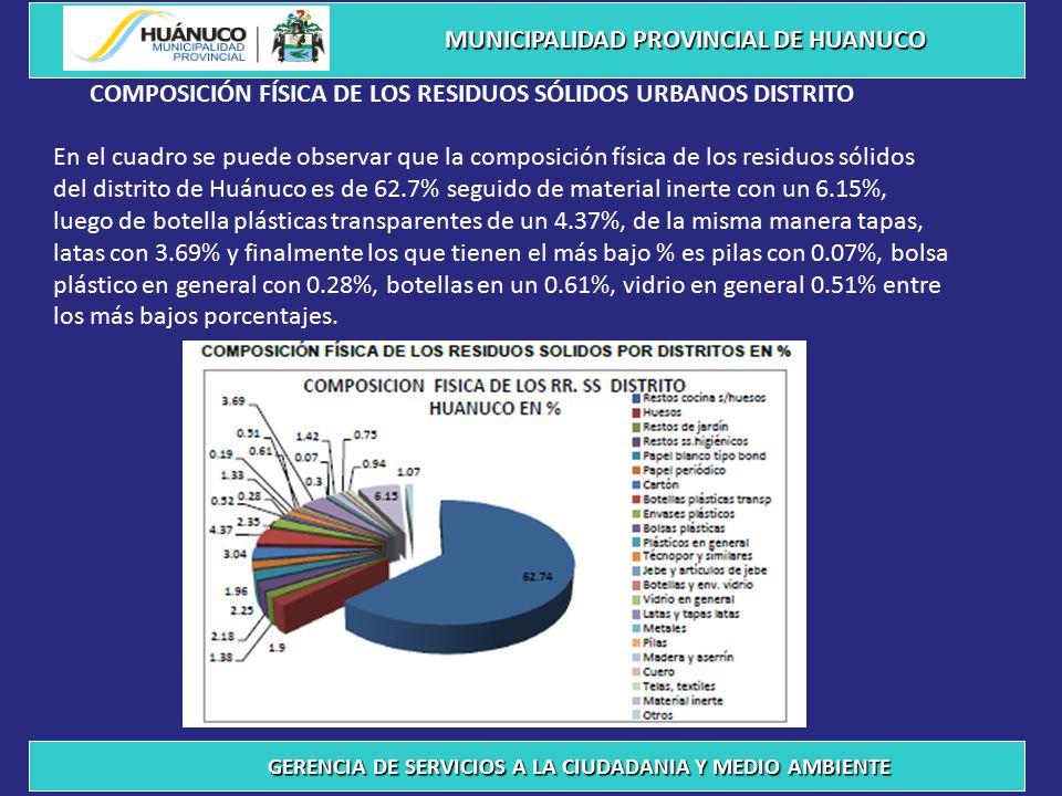 MUNICIPALIDAD PROVINCIAL DE HUANUCO