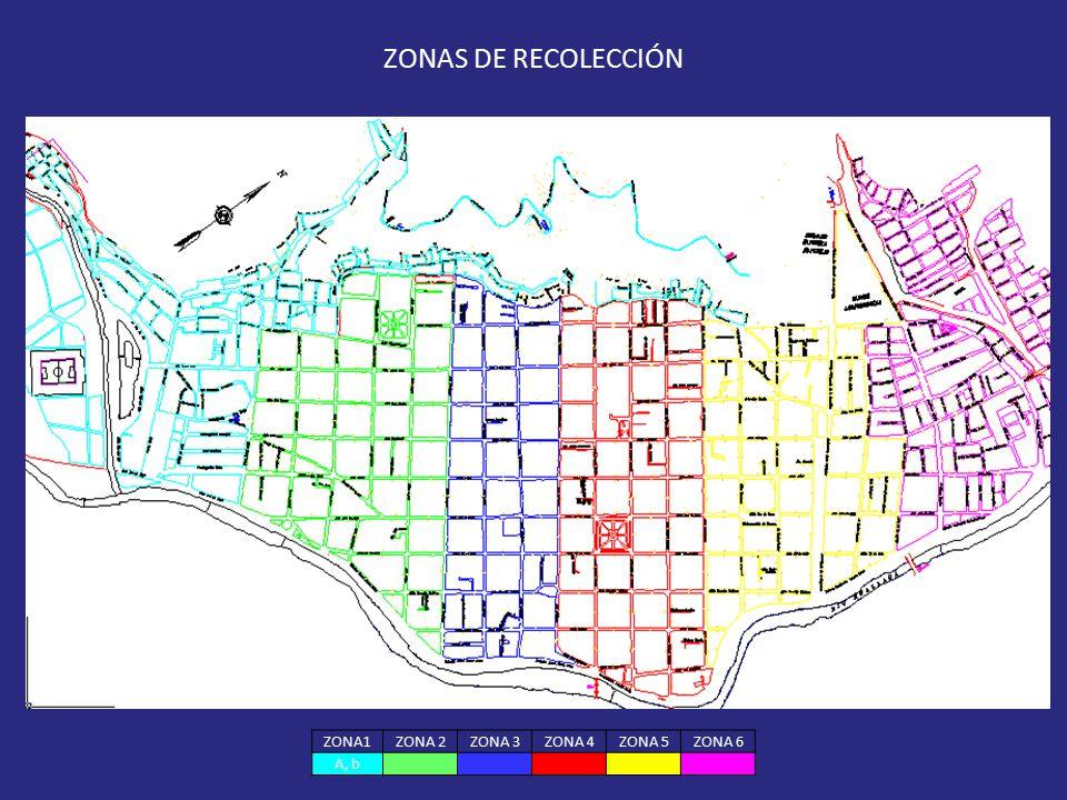 ZONAS DE RECOLECCIÓN ZONA1 ZONA 2 ZONA 3 ZONA 4 ZONA 5 ZONA 6 A, b