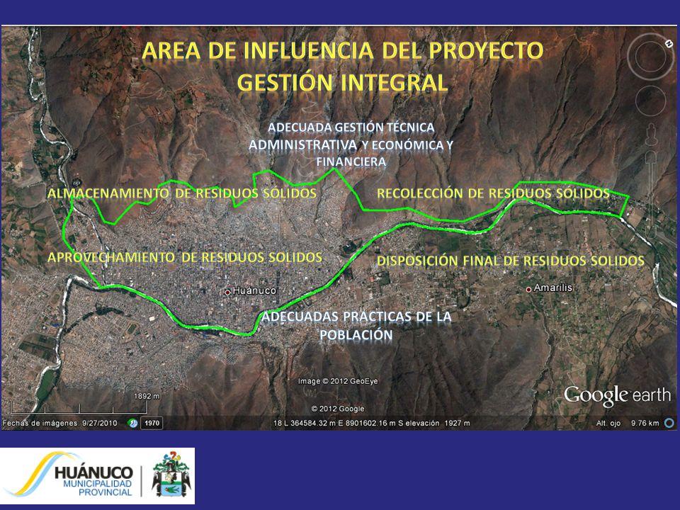 AREA DE INFLUENCIA Del proyecto GESTIÓN INTEGRAL