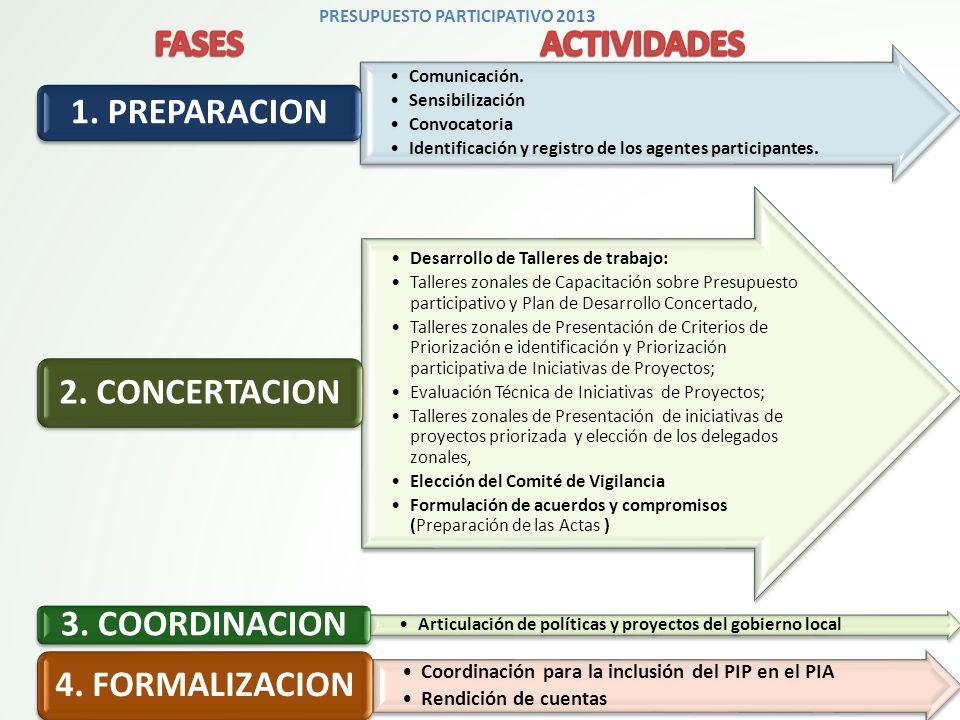 GERENCIA DE PARTICIPACION CIUDADANA Y DESARROLLO COMUNAL