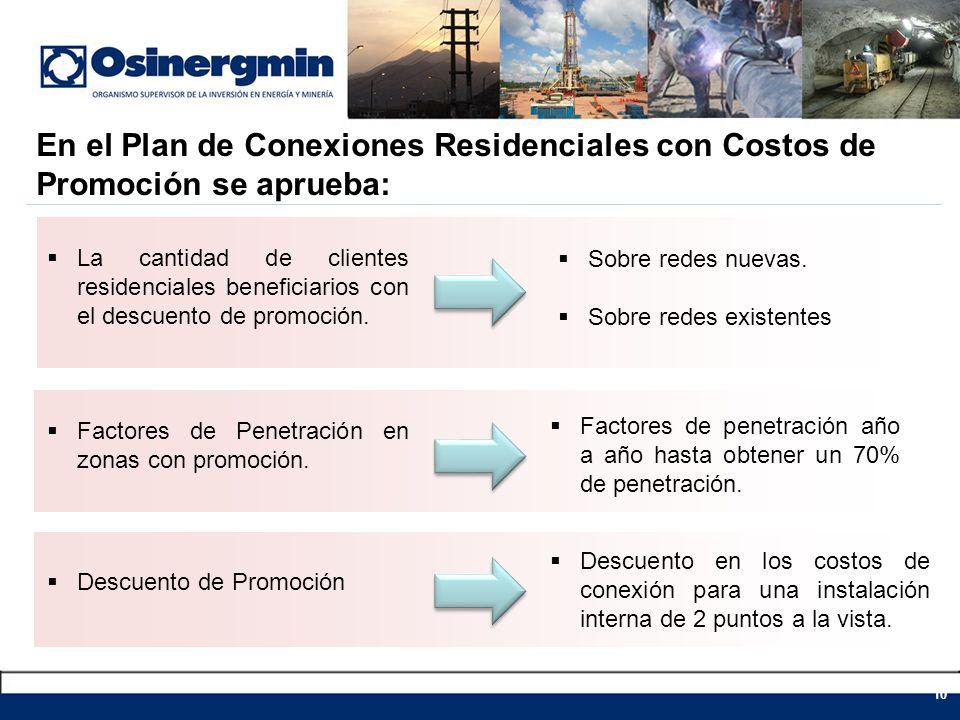 En el Plan de Conexiones Residenciales con Costos de Promoción se aprueba: