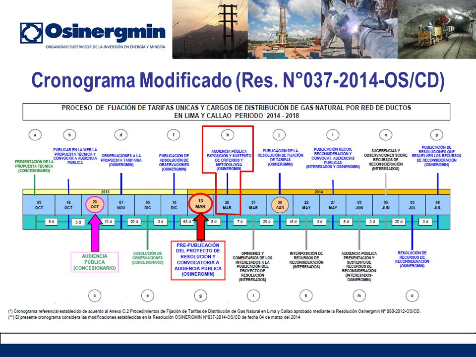 Cronograma Modificado (Res. N°037-2014-OS/CD)