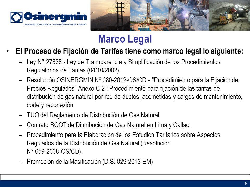 Marco Legal El Proceso de Fijación de Tarifas tiene como marco legal lo siguiente: