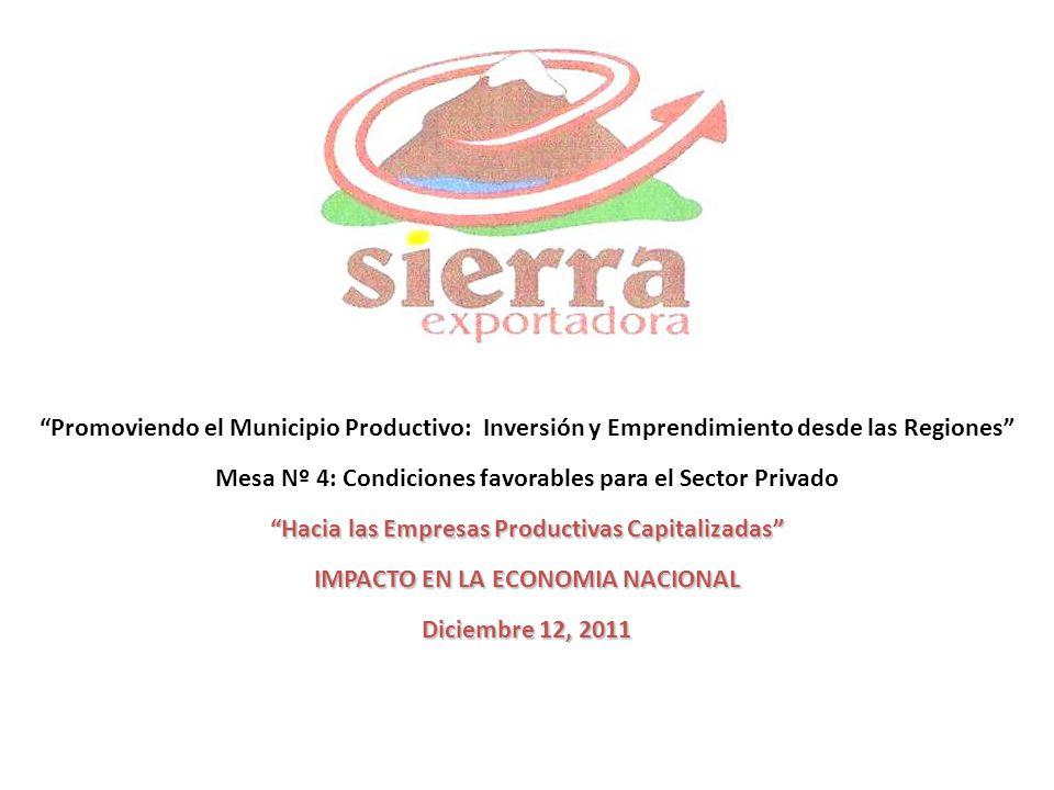 Mesa Nº 4: Condiciones favorables para el Sector Privado
