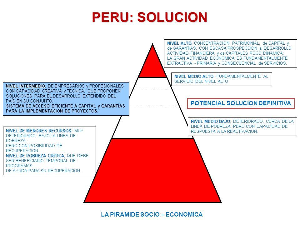 PERU: SOLUCION POTENCIAL SOLUCION DEFINITIVA