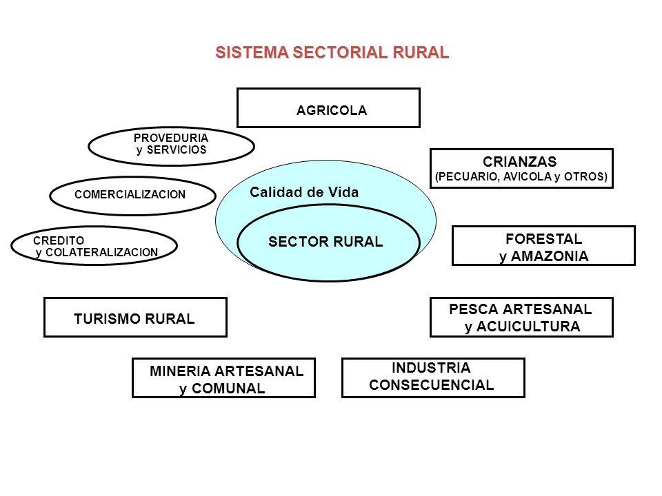SISTEMA SECTORIAL RURAL