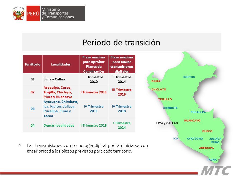 Periodo de transición Territorio. Localidades. Plazo máximo para aprobar Planes de Canalización. Plazo máximo para iniciar transmisiones digitales.