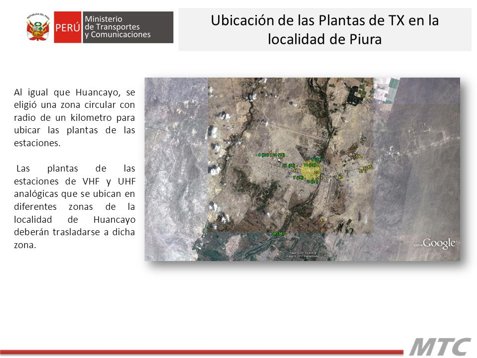 Ubicación de las Plantas de TX en la