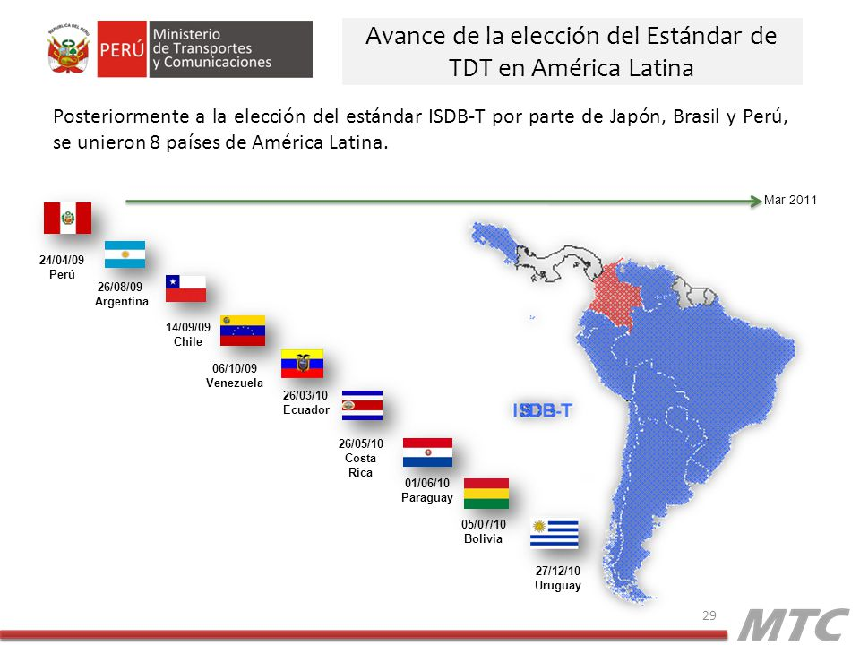 Avance de la elección del Estándar de TDT en América Latina