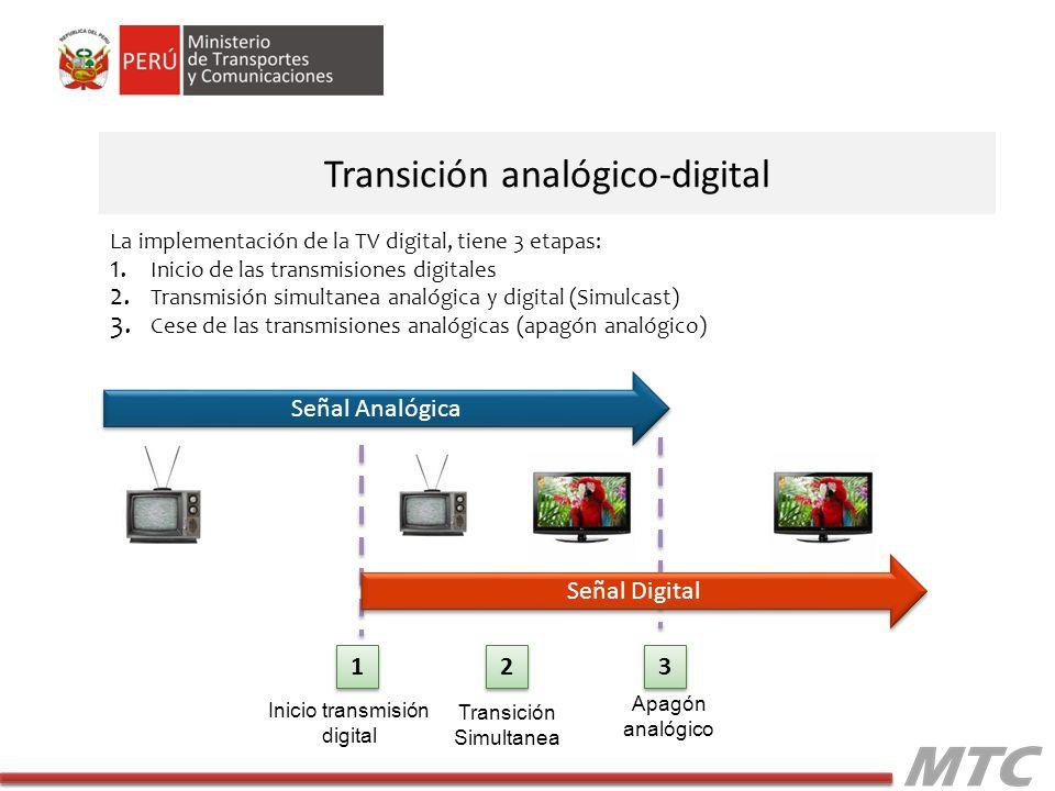 Transición analógico-digital