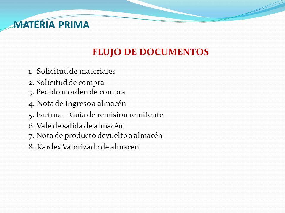 MATERIA PRIMA FLUJO DE DOCUMENTOS 1. Solicitud de materiales