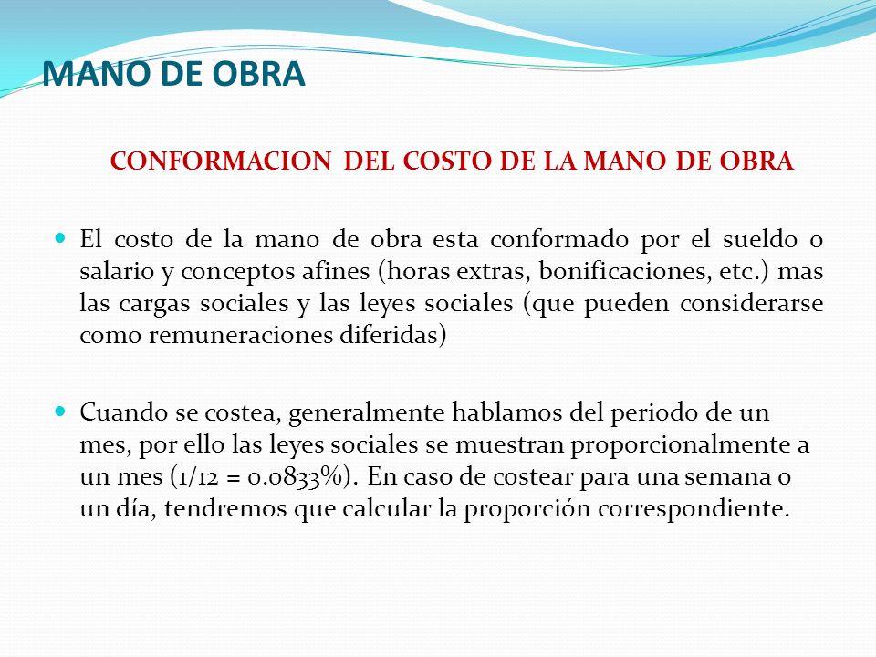CONFORMACION DEL COSTO DE LA MANO DE OBRA