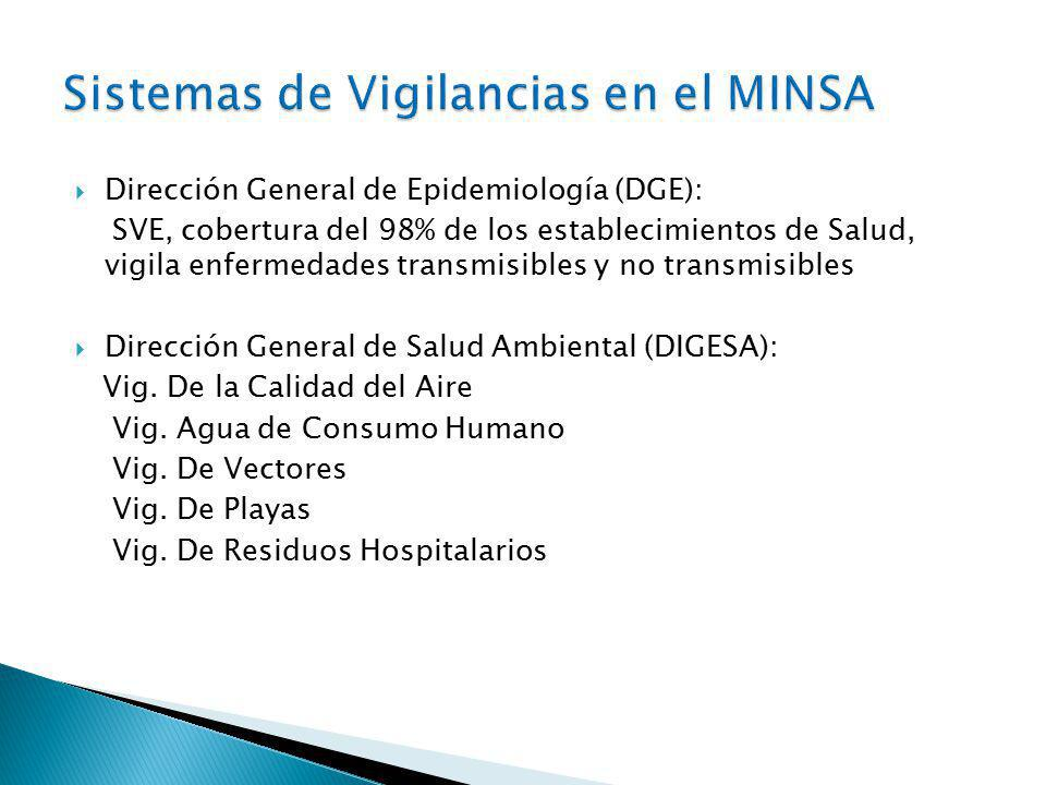 Sistemas de Vigilancias en el MINSA